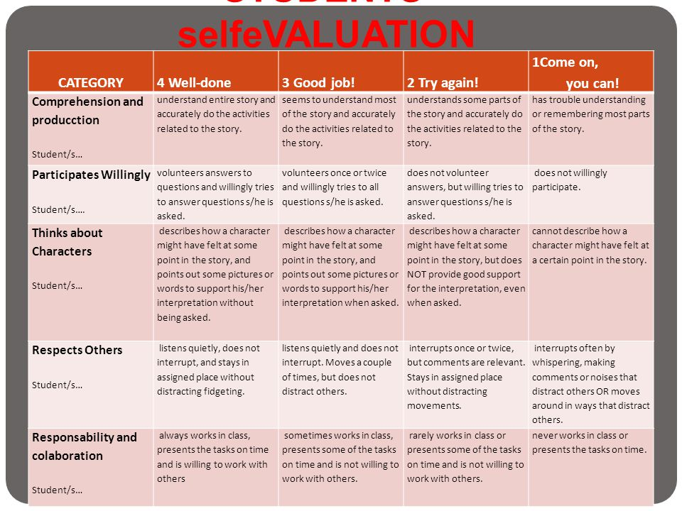 STUDENTS' selfeVALUATION