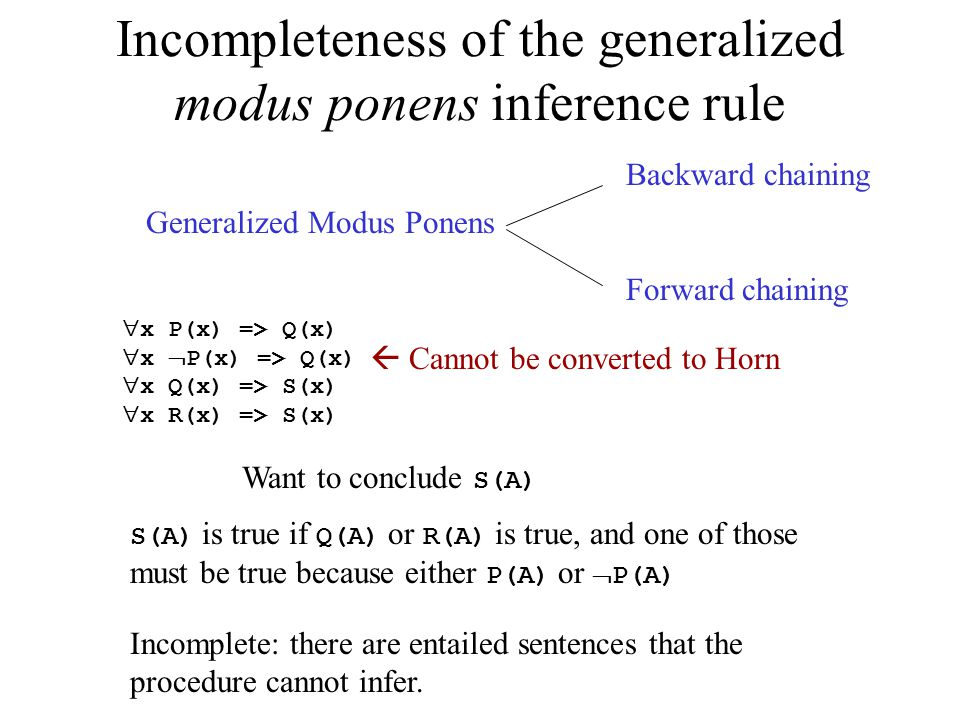 Incompleteness of the generalized modus ponens inference rule
