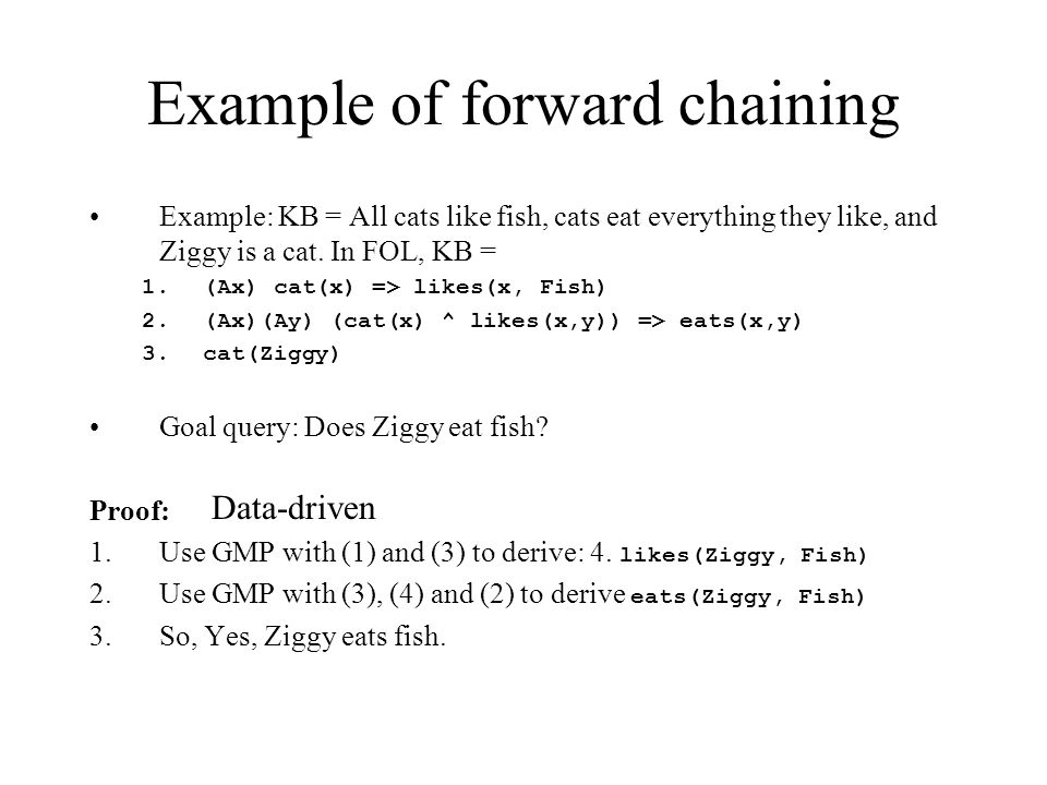 Example of forward chaining