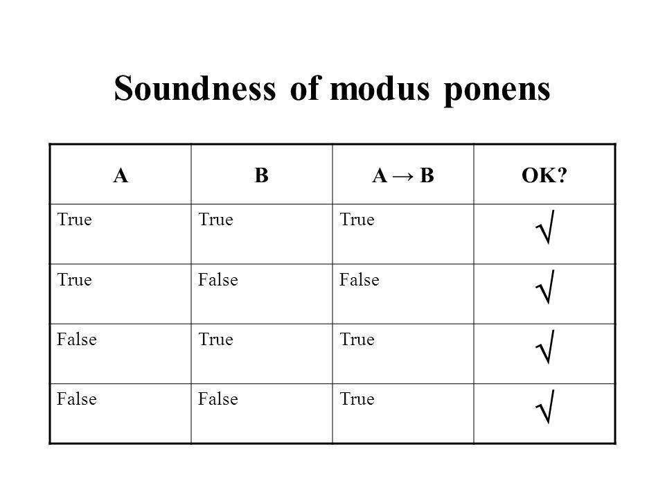 Soundness of modus ponens