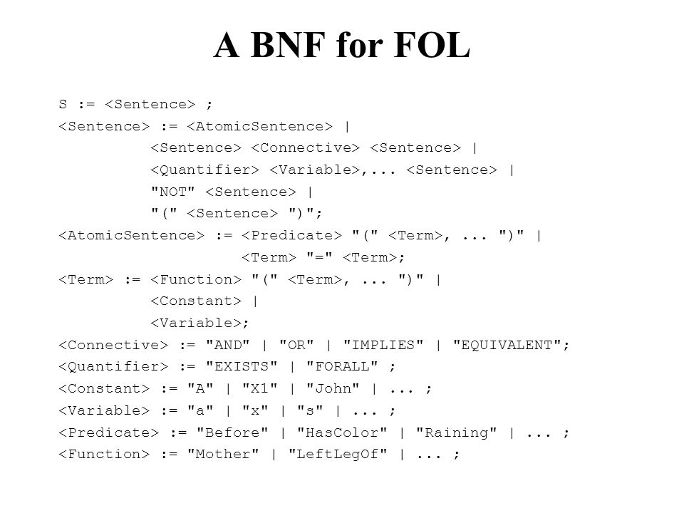 A BNF for FOL S := <Sentence> ;