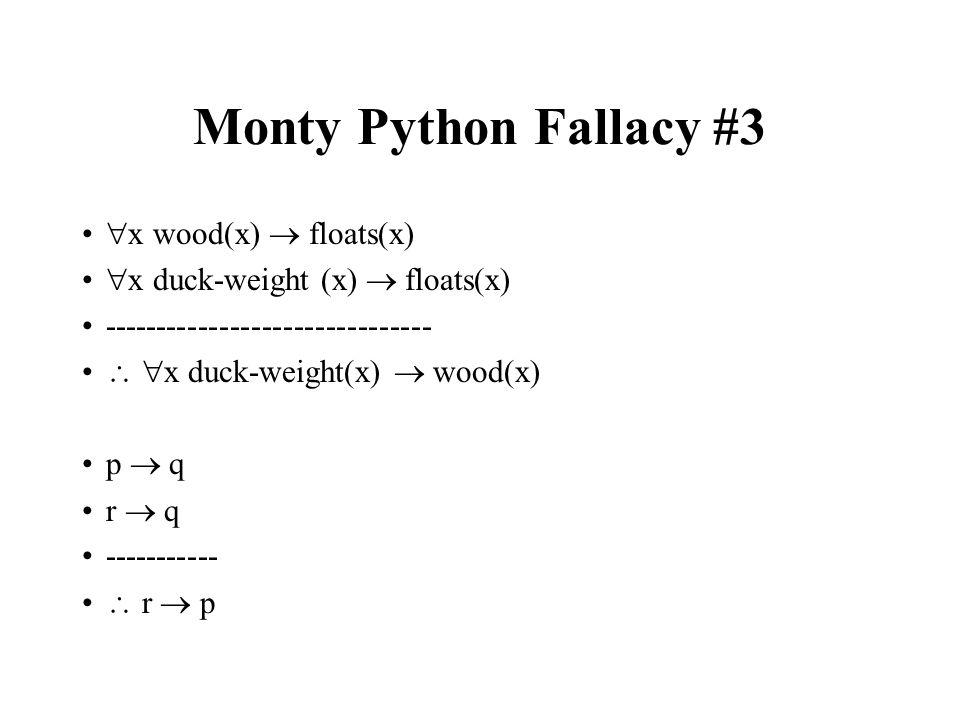 Monty Python Fallacy #3 x wood(x)  floats(x)