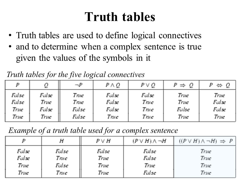 Truth tables Truth tables are used to define logical connectives