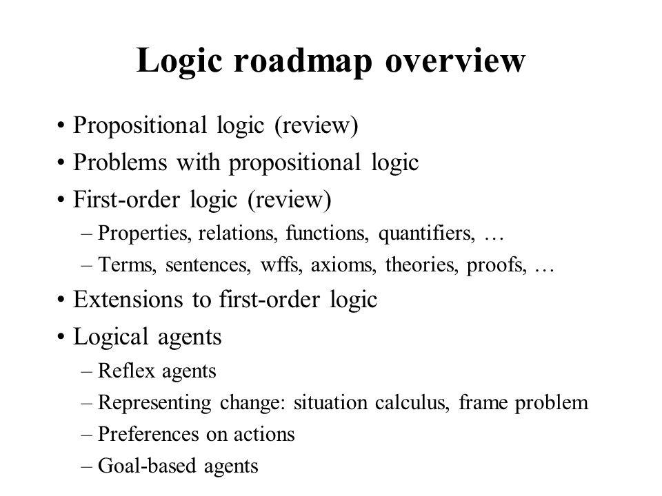 Logic roadmap overview