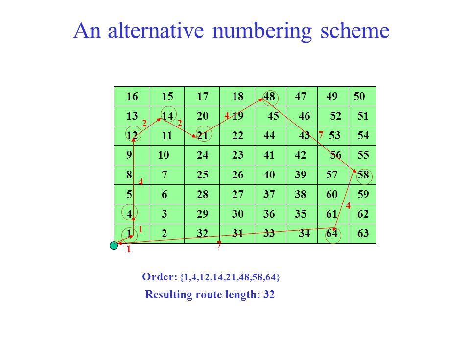 An alternative numbering scheme