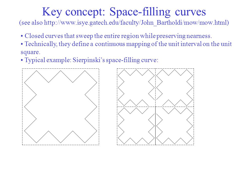Key concept: Space-filling curves (see also http://www. isye. gatech