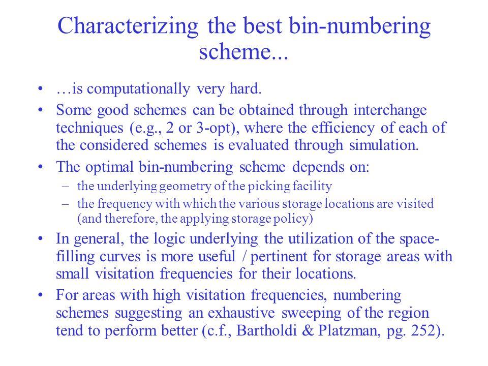 Characterizing the best bin-numbering scheme...