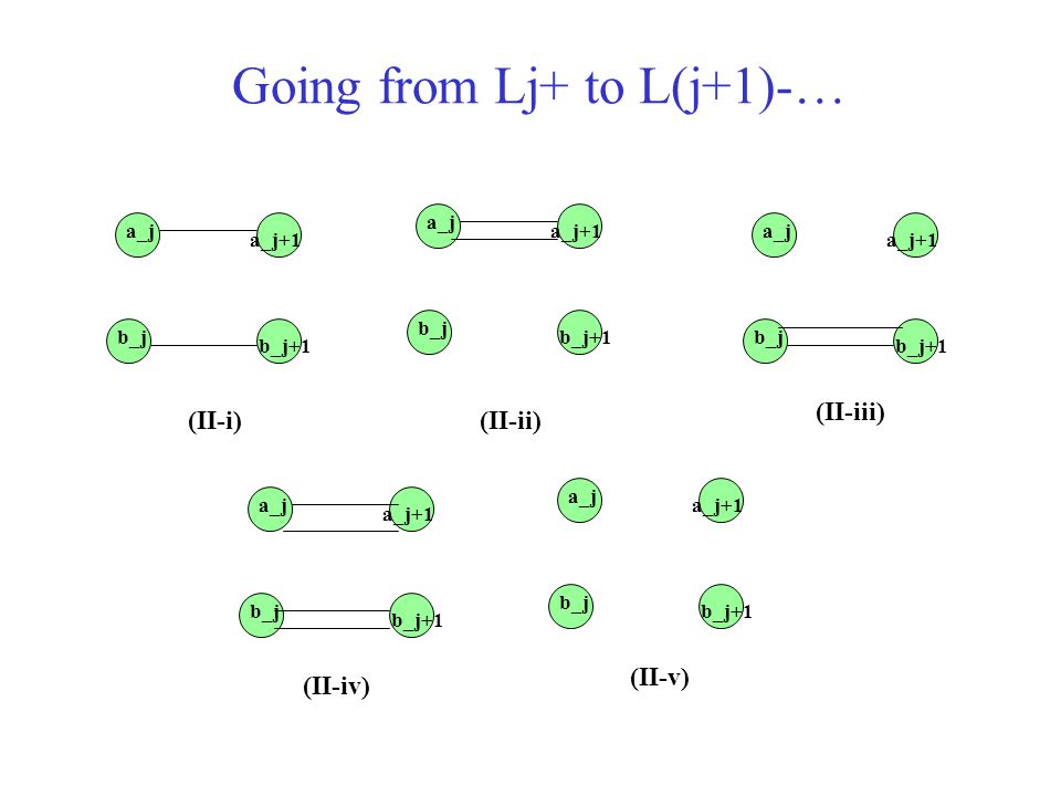 Going from Lj+ to L(j+1)-…