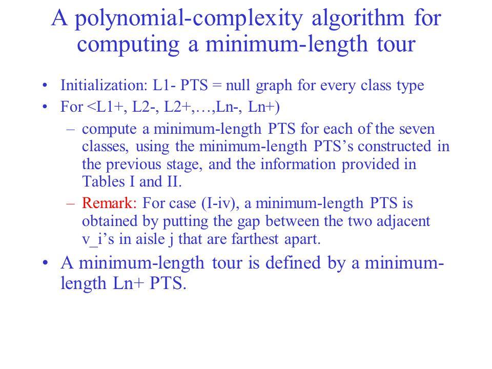 A polynomial-complexity algorithm for computing a minimum-length tour