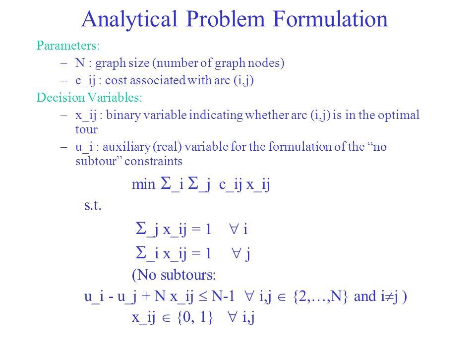 Analytical Problem Formulation