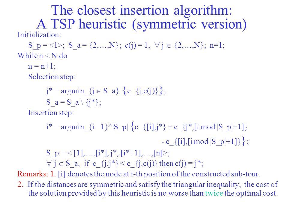 The closest insertion algorithm: A TSP heuristic (symmetric version)