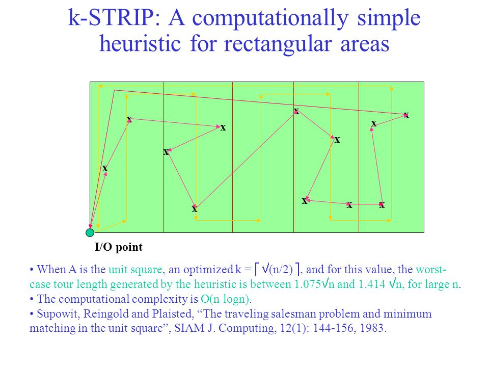 k-STRIP: A computationally simple heuristic for rectangular areas