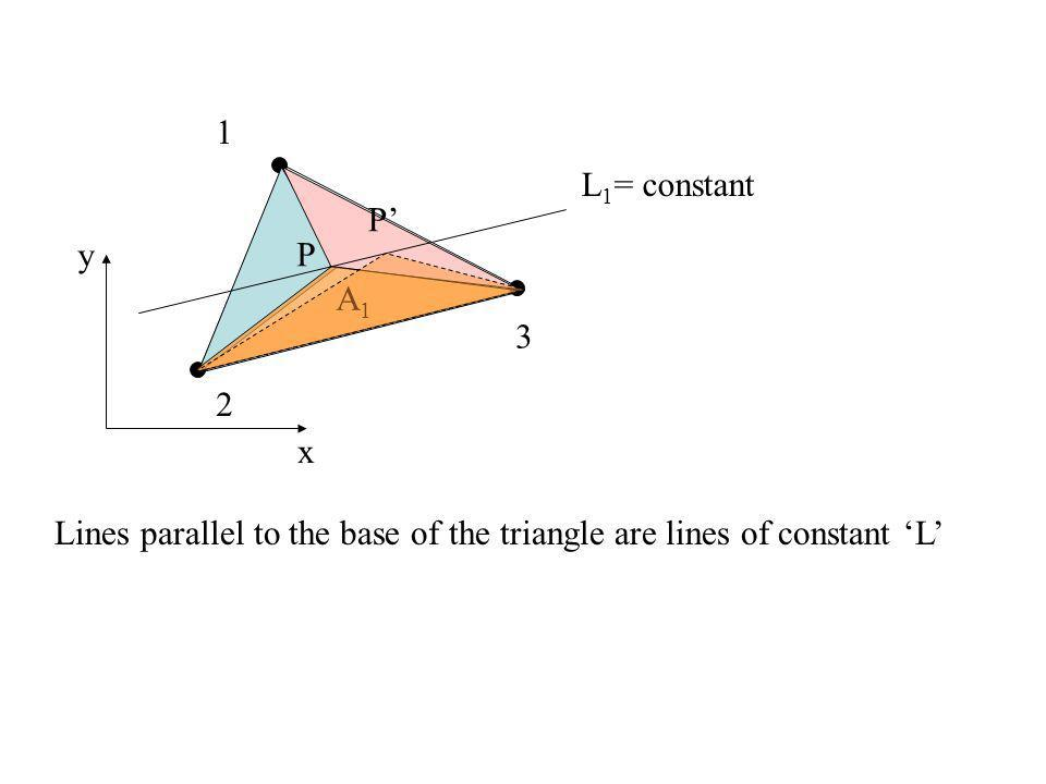 1 L1= constant P' y P A1 3 2 x Lines parallel to the base of the triangle are lines of constant 'L'