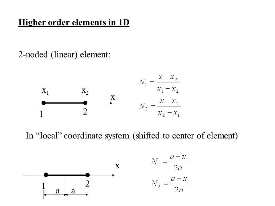 Higher order elements in 1D