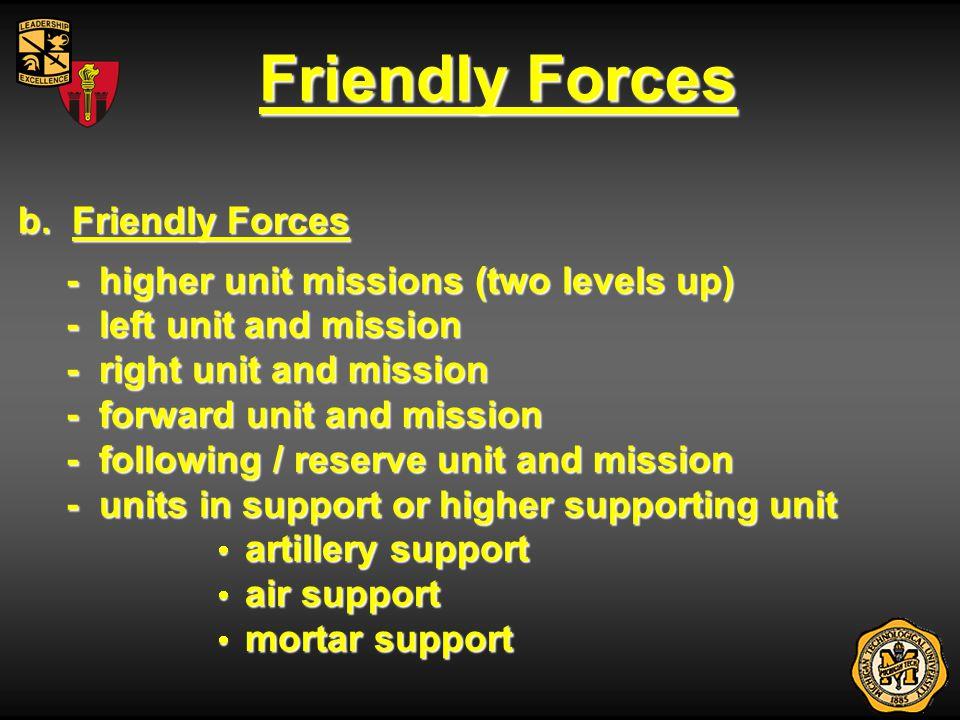 Friendly Forces b. Friendly Forces