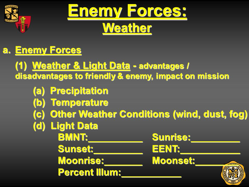 Enemy Forces: Weather Enemy Forces