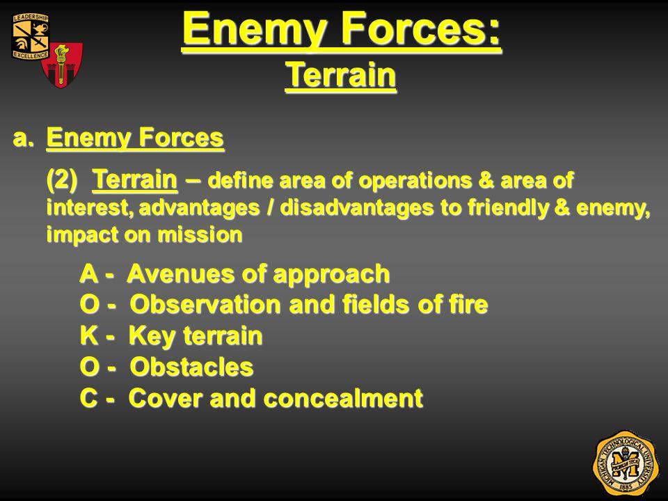 Enemy Forces: Terrain Enemy Forces
