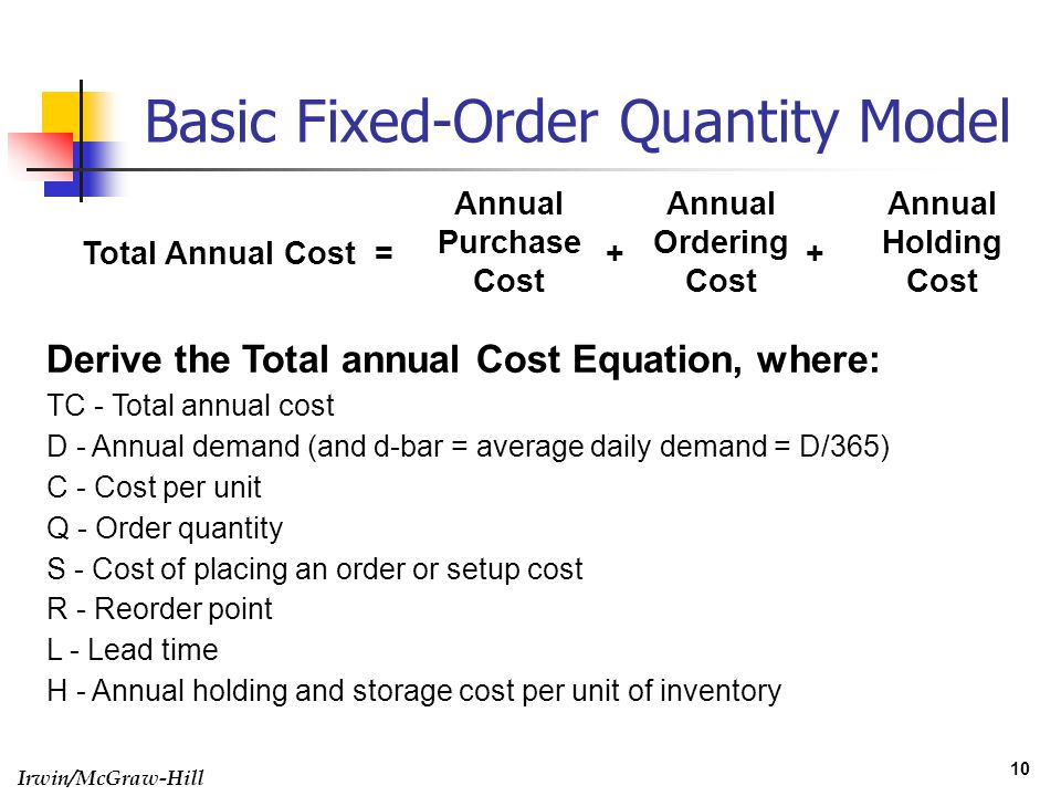 Basic Fixed-Order Quantity Model