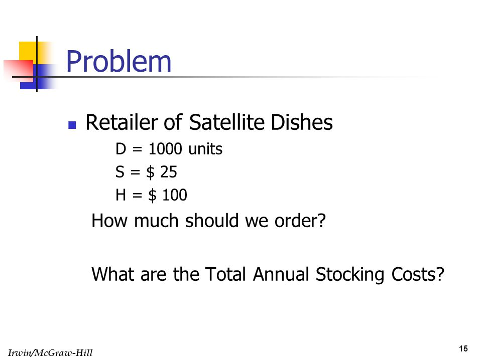 Problem Retailer of Satellite Dishes How much should we order