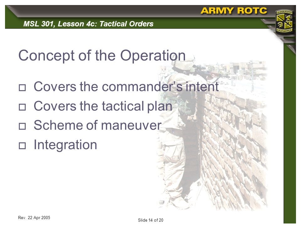 Concept of the Operation