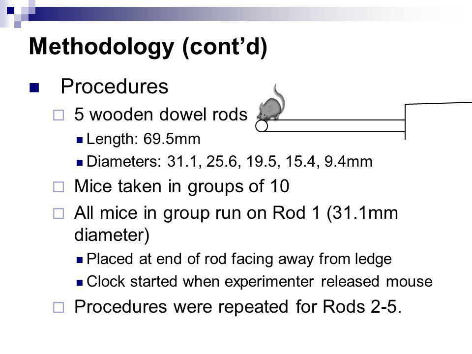 Methodology (cont'd) Procedures 5 wooden dowel rods