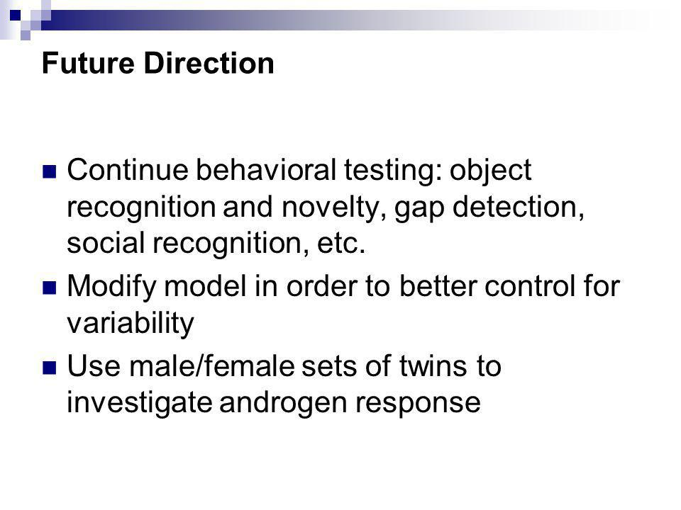 Future Direction Continue behavioral testing: object recognition and novelty, gap detection, social recognition, etc.