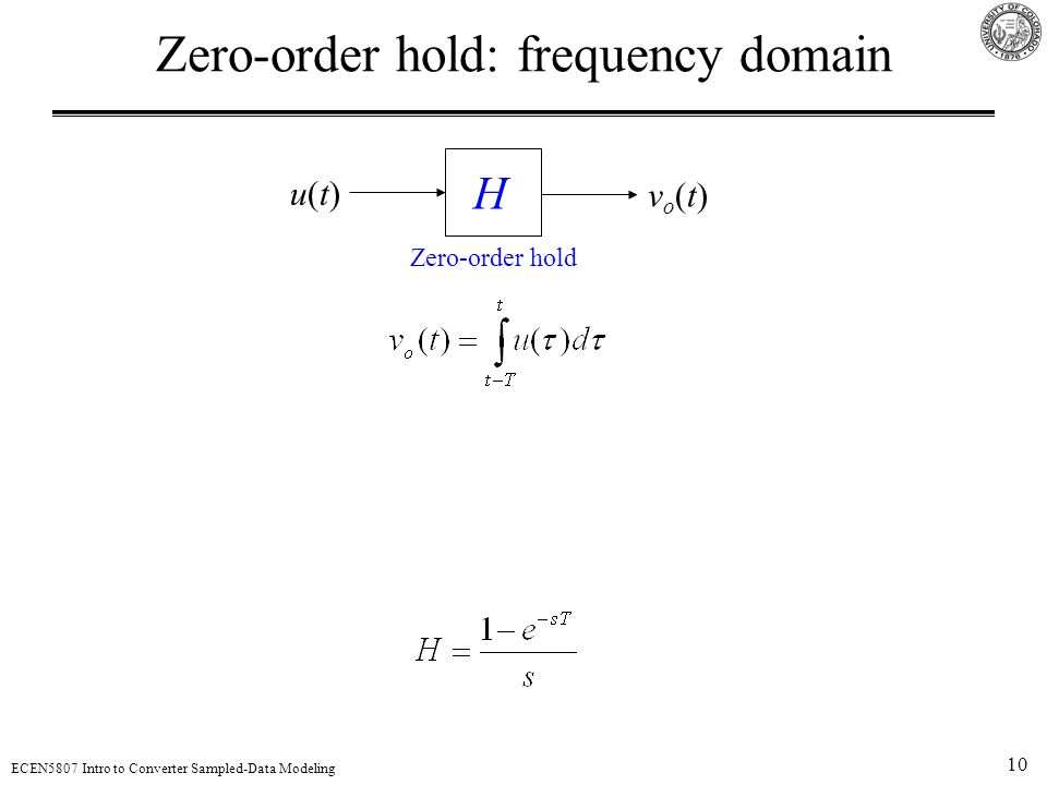 Zero-order hold: frequency domain