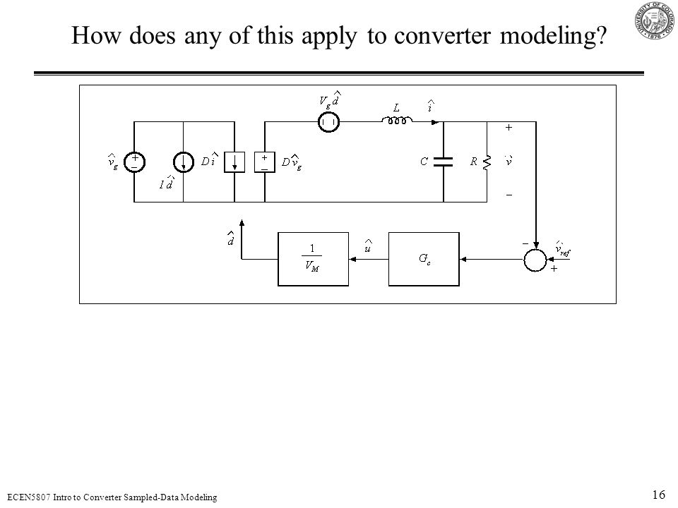 How does any of this apply to converter modeling