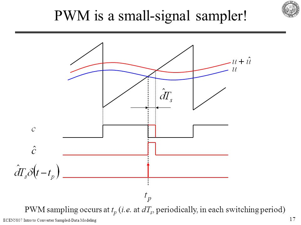 PWM is a small-signal sampler!