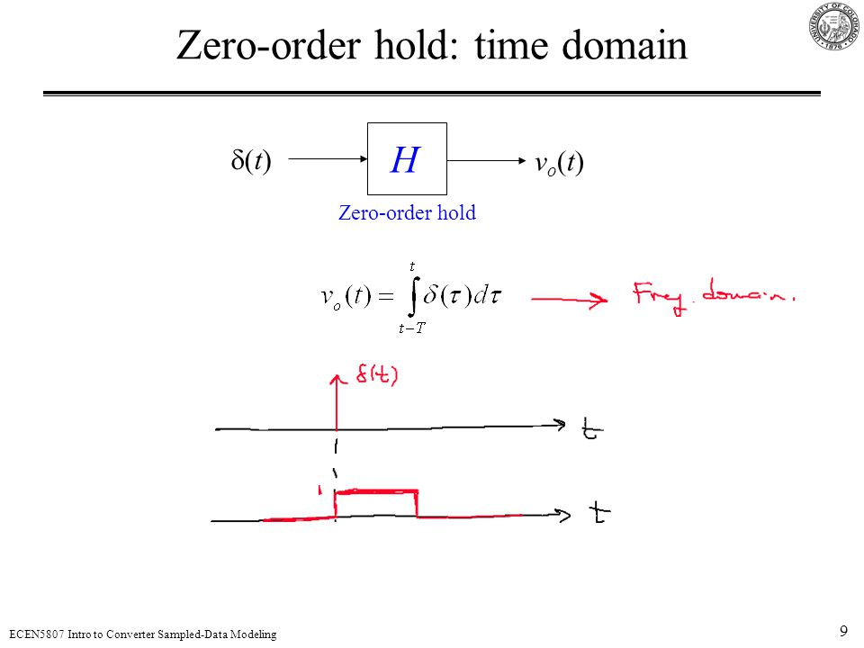 Zero-order hold: time domain