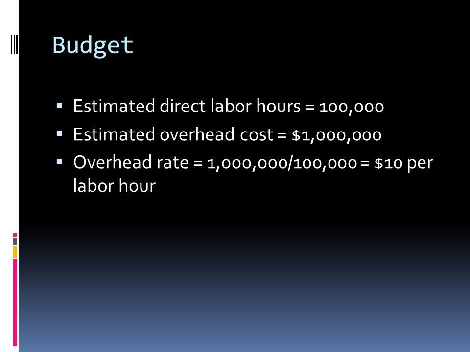 Budget Estimated direct labor hours = 100,000