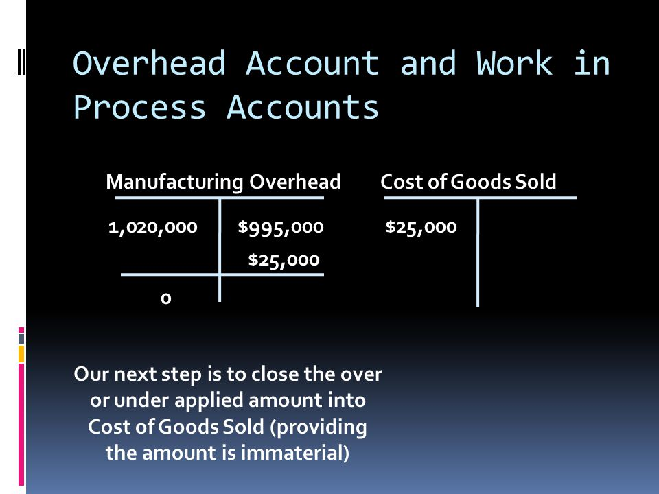 Overhead Account and Work in Process Accounts