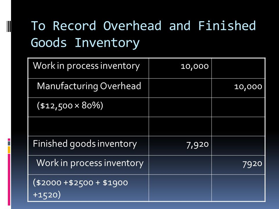 To Record Overhead and Finished Goods Inventory