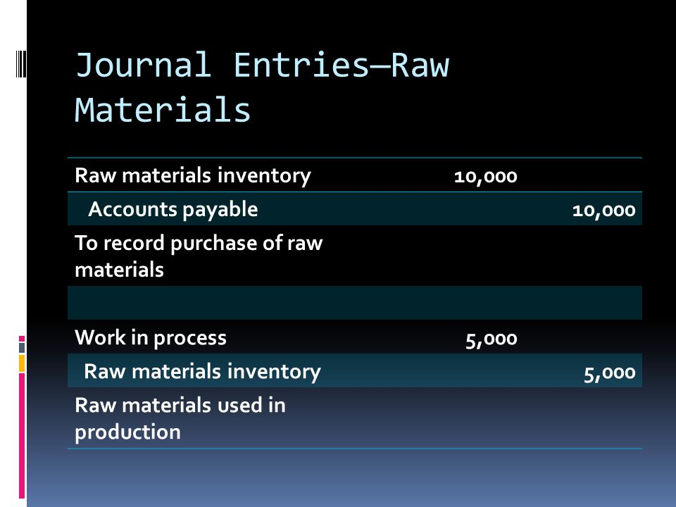 Journal Entries—Raw Materials