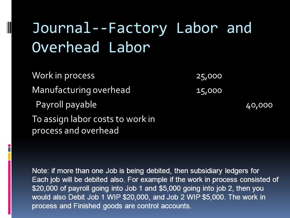 Journal--Factory Labor and Overhead Labor