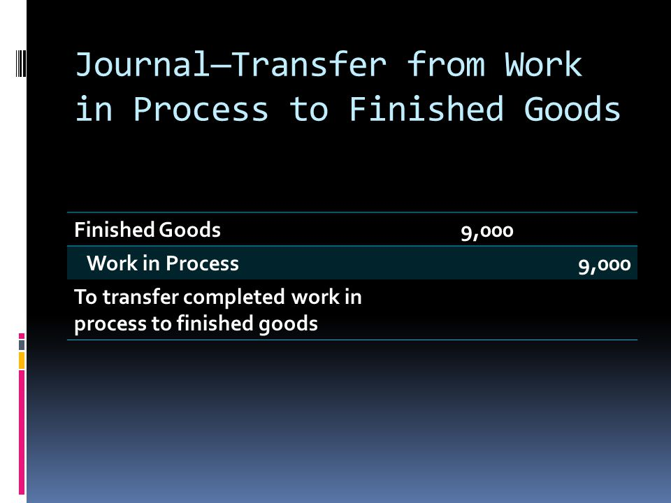 Journal—Transfer from Work in Process to Finished Goods