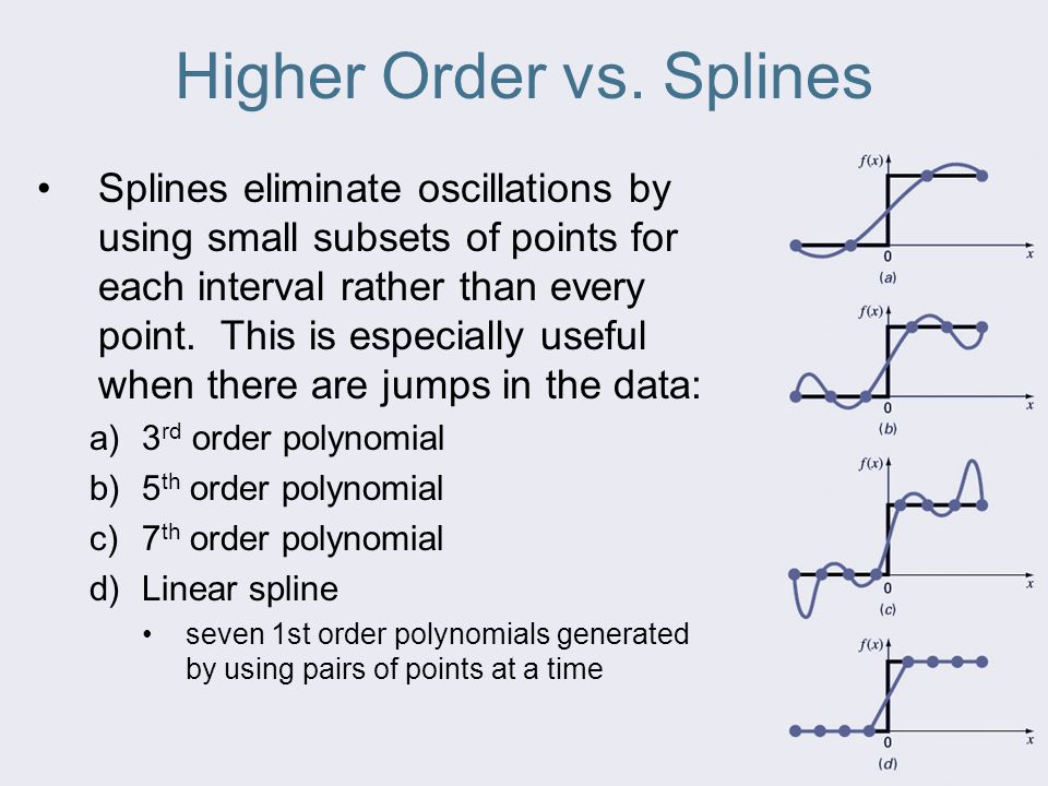 Higher Order vs. Splines