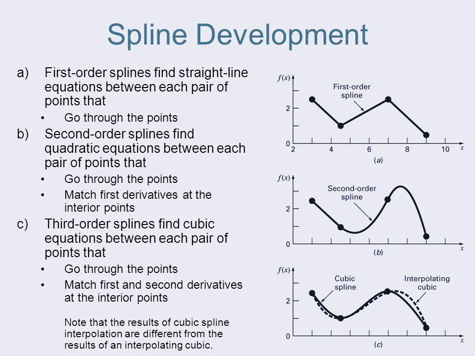 Spline Development First-order splines find straight-line equations between each pair of points that.
