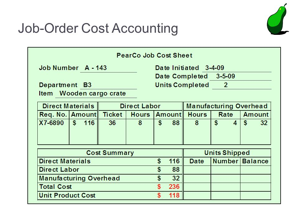 Job-Order Cost Accounting