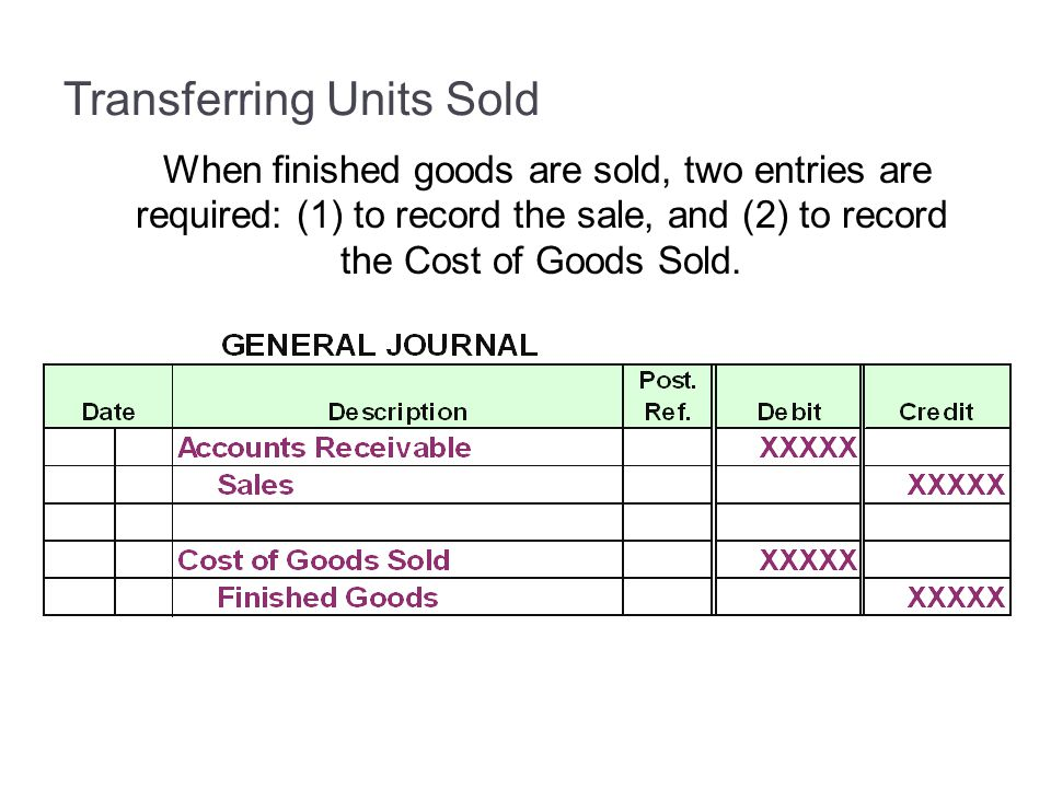 Transferring Units Sold