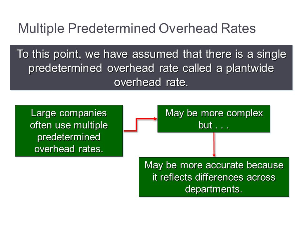 Multiple Predetermined Overhead Rates