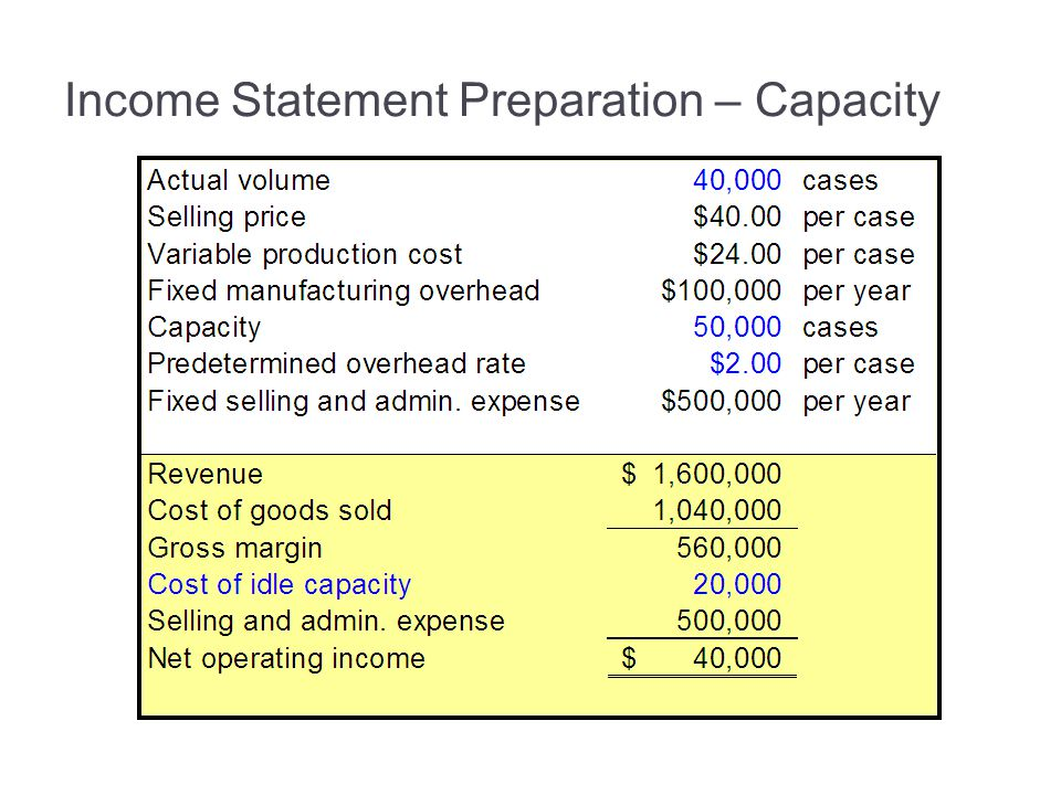 Income Statement Preparation – Capacity