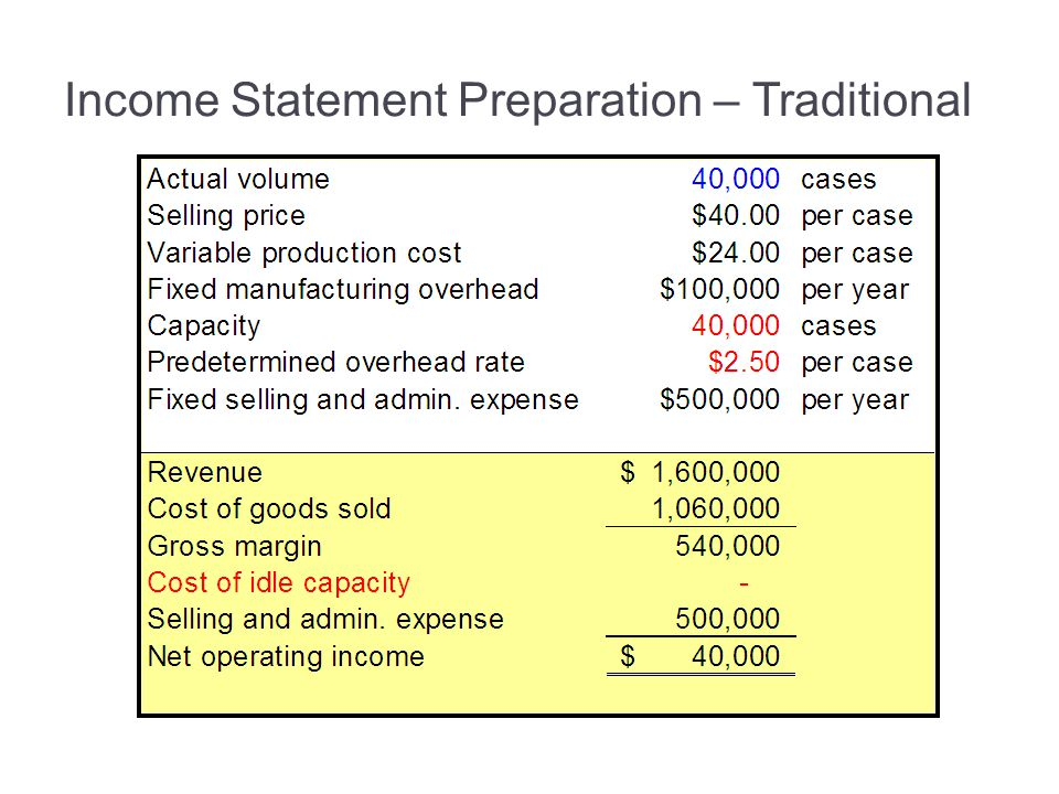 Income Statement Preparation – Traditional