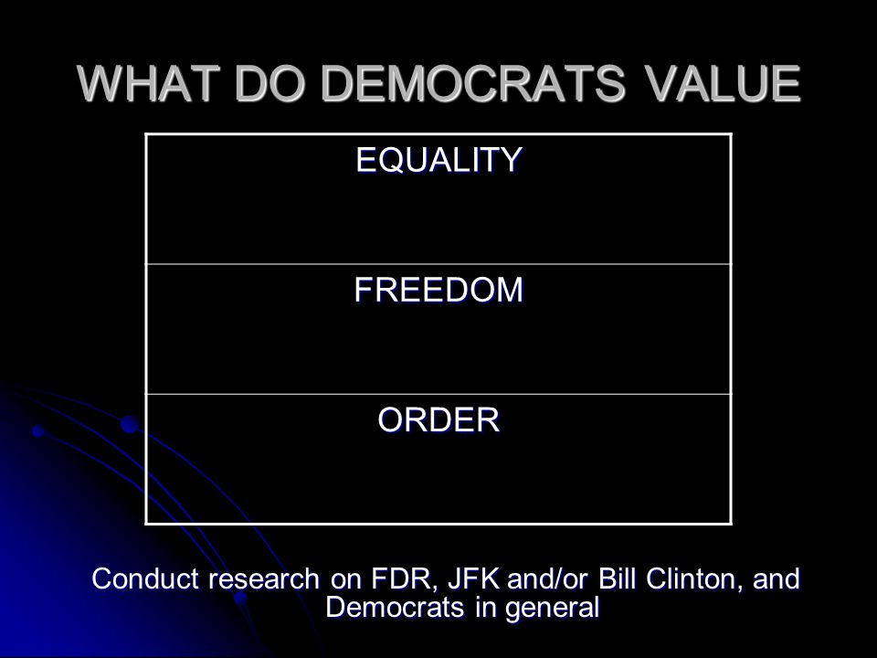 WHAT DO DEMOCRATS VALUE