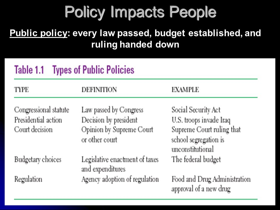 Policy Impacts People Public policy: every law passed, budget established, and ruling handed down