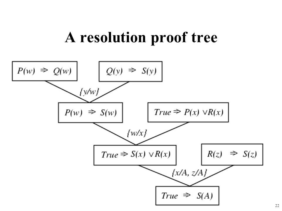 A resolution proof tree