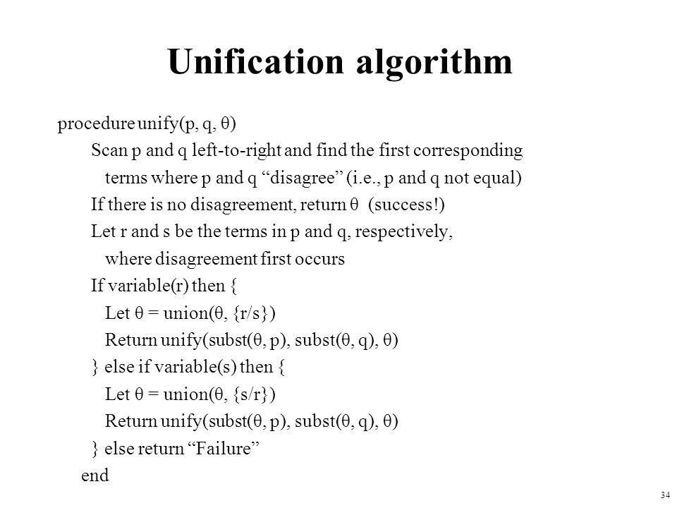 Unification algorithm