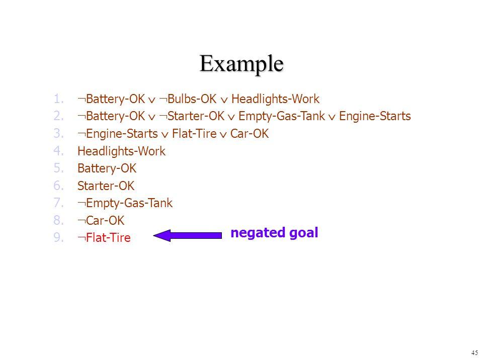 Example negated goal Battery-OK  Bulbs-OK  Headlights-Work