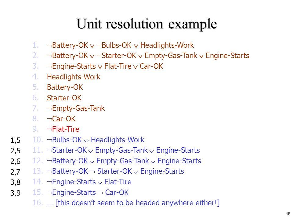 Unit resolution example