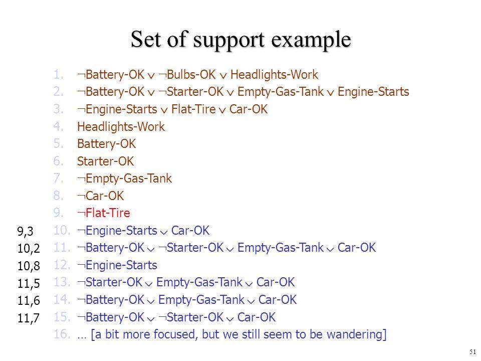 Set of support example Battery-OK  Bulbs-OK  Headlights-Work
